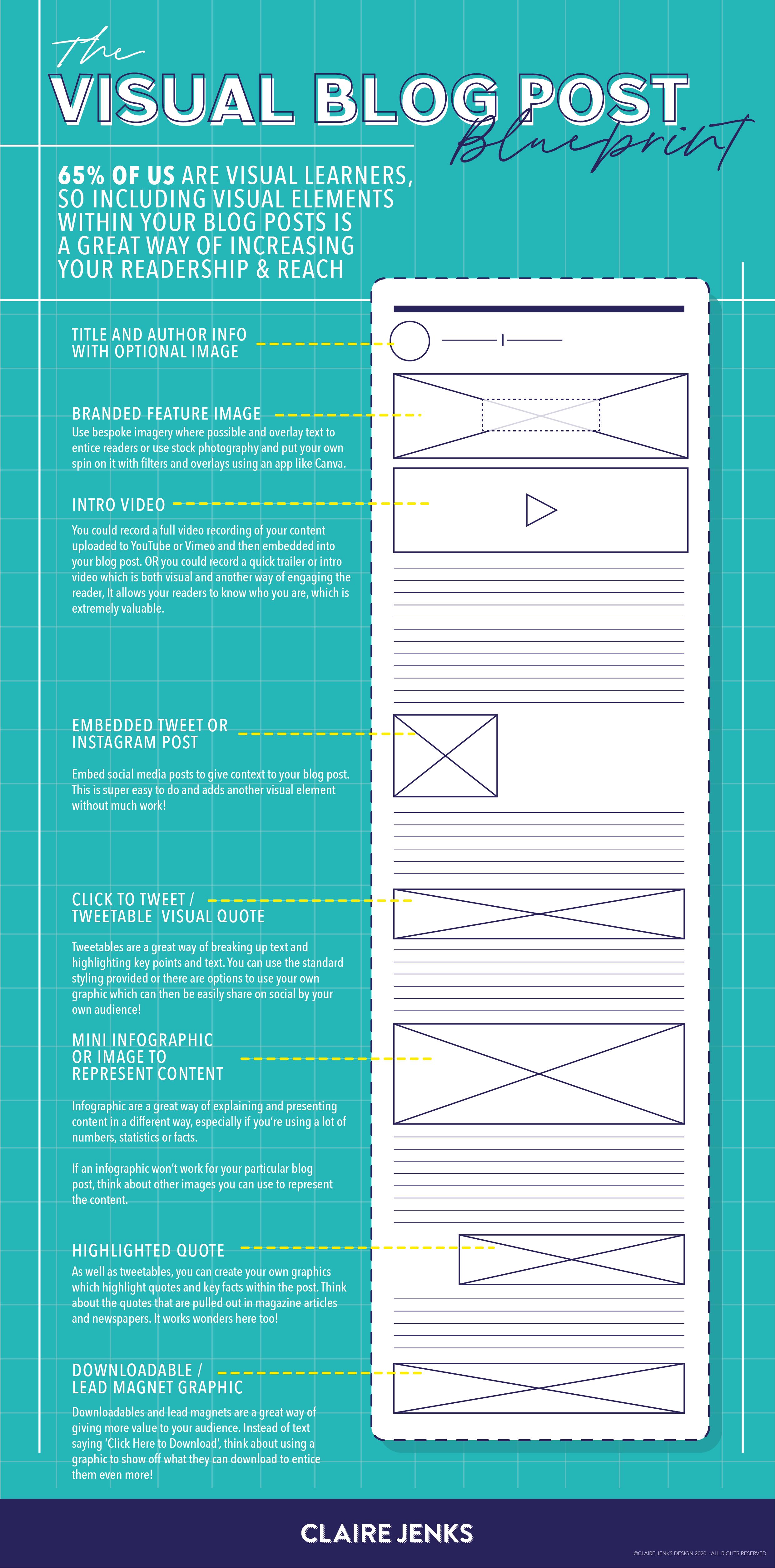 The Visual Blog Post Blueprint-Claire Jenks Design